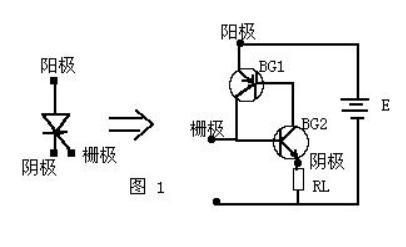 led可控硅调光原理