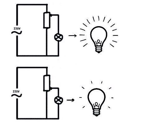 LED可控硅调光